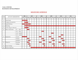 pretty human resource planning template pictures inspiration  resource allocation plan template easy log cabin plans best log
