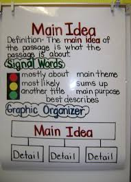 1000 Images About Second Grade Reading On Pinterest Main