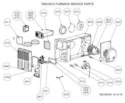 Atwood furnace parts diagram new wiring diagram 2018 furnaces heaters forced air propane furnaces parts suburban