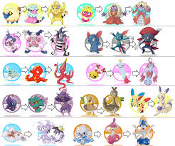 30 Punctilious Pokemon Munchlax Evolution Chart