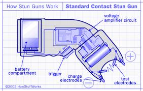 Taser Voltage Chart Standard Stun Gun How Stun Guns Work Howstuffworks