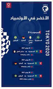 """القنوات الرياضية السعودية on Twitter: """"مجموعة #منتخبنا_الوطني في أولمبياد  #طوكيو2020 • السعودية • البرازيل • ساحل العاج • ألمانيا #Tokyo2020… """""""