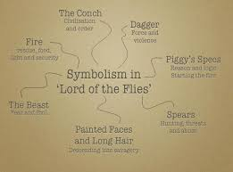 excellent ideas for creating lord of the flies essays on symbolism symbols and symbolism in lord of the flies lord flies essays