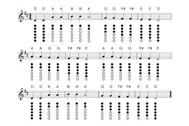 Mary Had A Little Lamb Flute Finger Chart Recorder Finger Chart Twinkle Twinkle Little Star Google