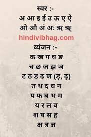 Swar Vyanjan Chart Hindi Varnamala Swar Aur Vyanjan Sampoorna Jankari Hindi