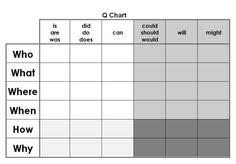 Q Chart Printable 9 Best Deeper Learning Images Learning Teaching Education
