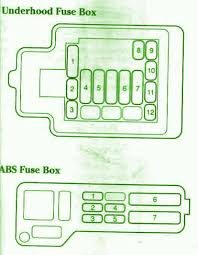 1999 honda civic lx fan motor wiring diagram 1999 automotive honda civic lx 1992 fuse box diagram