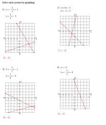 solve each system by graphing worksheet answers best of solving
