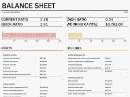Financial Balance Sheet Template Balance Sheet Template Business Mentor