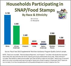 2013 Food Stamp By Race Chart Society Snap Food Stamps