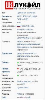 Лукойл lukoil это Показатели Лукойл