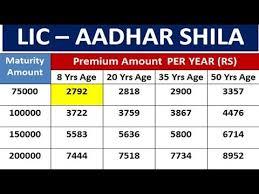 Lic Aadhar Shila Lic Plan In Hindi