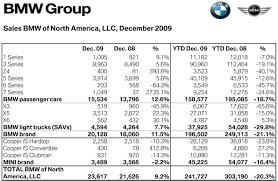 Bmw Sales Caddyinfo Cadillac Conversations Blog