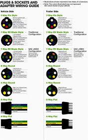 pollak 7 pin round wiring diagram wiring diagram libraries pollak 6 pin wiring diagram electrical schematic wiring diagram u2022pollak 6 pin wiring diagram schema