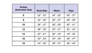Gottex Size Guide Fun Fashion Online Boutique