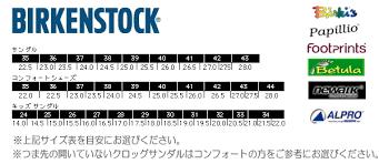 Birkenstock Size Chart For Kids