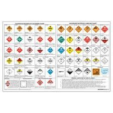 Hazardous Materials Labeling Chart Jj Keller 39002
