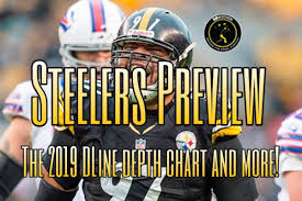 Podcast Previewing The Steelers 2019 Depth Chart