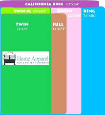 california king mattress vs king. California King Versus What Is The Difference Between And Amazing . Mattress Vs