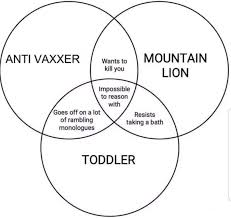 Venn Diagram Meme High Yield Venn Diagram Album On Imgur