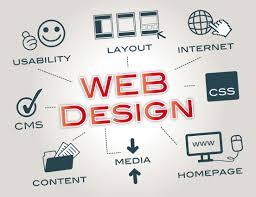 Image result for website design