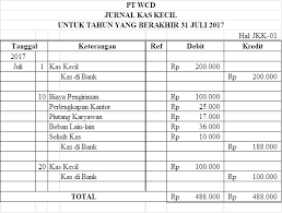 Contoh jurnal umum akuntansi pada jasa cuci motor. Contoh Soal Kas Kecil Beserta Pembahasannya Seven Accounting