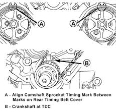 chrysler 300m a diagram that will show me where the timing marks are