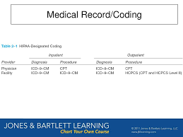 Billing And Coding For Health Services Ppt Download