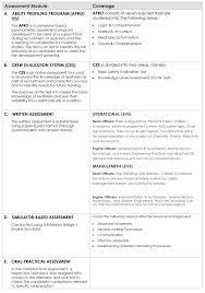 microsoft word assessment career assessment program cap norwegian training center manila