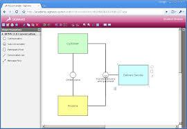 bpmn info » torben schreiterbpmn   conversation diagram