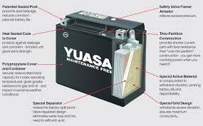 Car Battery Specification Charts Showing Dimensions Sizes