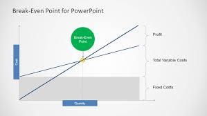 Breakeven Template BreakEven Point Curves For PowerPoint SlideModel 3