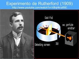 Resultado de imagen de El Experimento de Rutherford