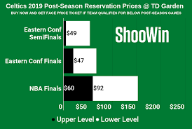 here s how to get est 2019 boston celtics playoff tickets at td garden