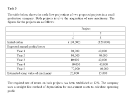 Solved Task 3 The Table Below Shows The Cash Flow Project