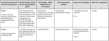How We Nurture Talent With Personal Development Plans   Yieldr Blog