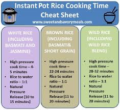 Pressure Cooker Rice Chart How To Cook Perfect Rice In The Instant Pot Video Sweet