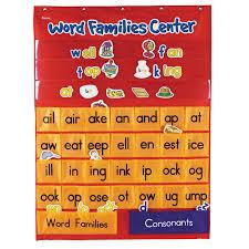 1 Word Chart For Grade 1 Word Chart For Grade 1