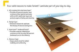 ... laminate-construction-image2[1]