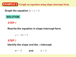 example 2 graph an equation using slope intercept form graph the equation 2x
