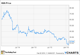 Why Shares Of Interactive Intelligence Group Inc Soared