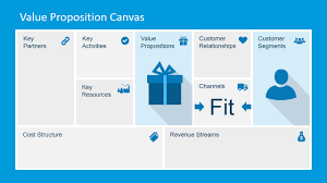 Value Proposition Template Value Proposition Canvas PowerPoint Template SlideModel 12