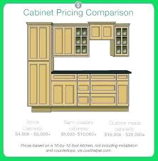 custom cabinet prices.  Prices Custom Cabinet Cost Kitchen Calculator  Replacement Inside Custom Cabinet Prices