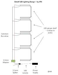 Dioder lighting Backlight Ikea Led Strip Ikea Led Strip Dioder Subscribe To Marcus Agata Ikea Led Strip Ikea Led Strip Dioder Boiaclub