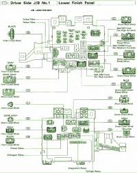 toyota sienna fuse box diagram wiring diagrams online