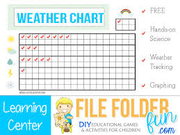 Weather Chart Printable Printable Weather Chart File Folder Fun
