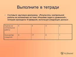 Презентация на тему Урок математики в классе по теме  16 Выполните в тетради Составьте круговую диаграмму Результаты контрольной работы по математике