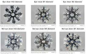 Diamond Clarity Chart Comparison See Real Life Examples