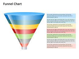 Powerpoint Funnel Chart Funnel Chart