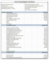 film budget template sample movie production budgeting film budget template sample movie production budgeting spreadsheet